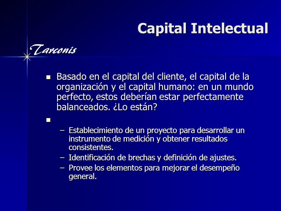 Tarconis Capital Intelectual Basado en el capital del cliente, el capital de la organización y el capital humano: en un mundo perfecto, estos deberían