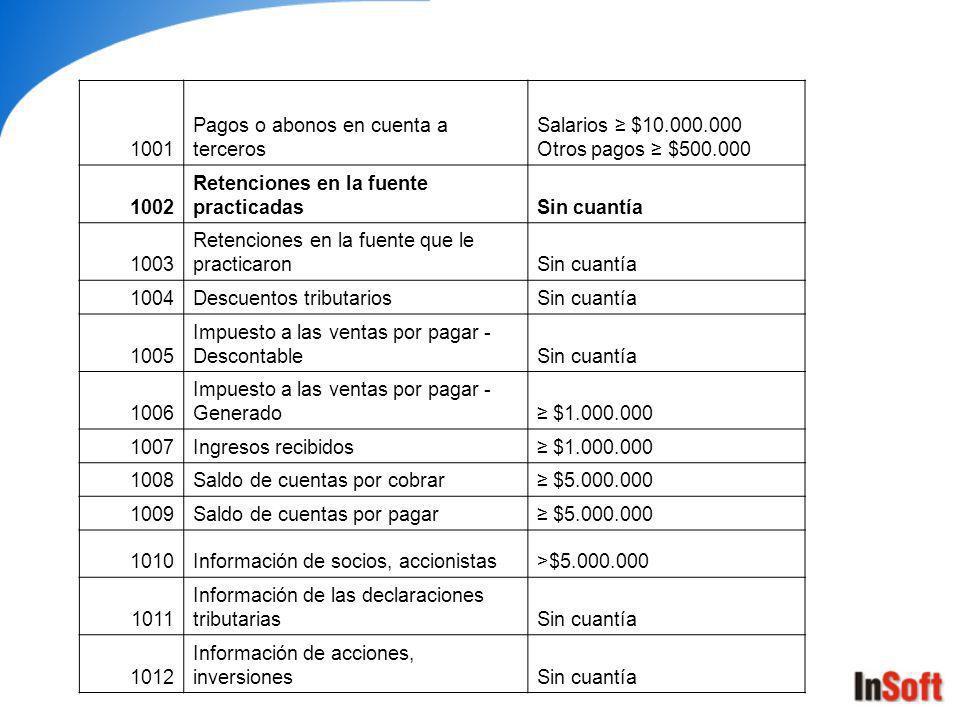 Adecuación de la Información para Medios Electrónicos Revisión de terceros: 1.Identificación de terceros Solo dígitos Inválidos: Nit 810.003.253-3 Digito de verificación valido.