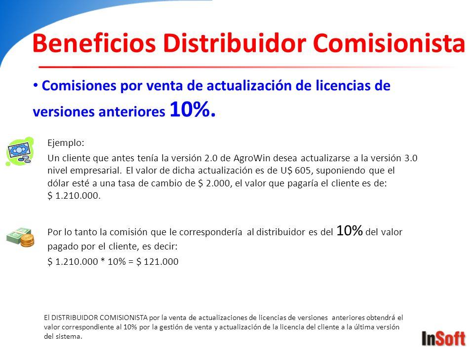 Beneficios Distribuidor Comisionista Comisiones por venta de actualización de licencias de versiones anteriores 10%. El DISTRIBUIDOR COMISIONISTA por