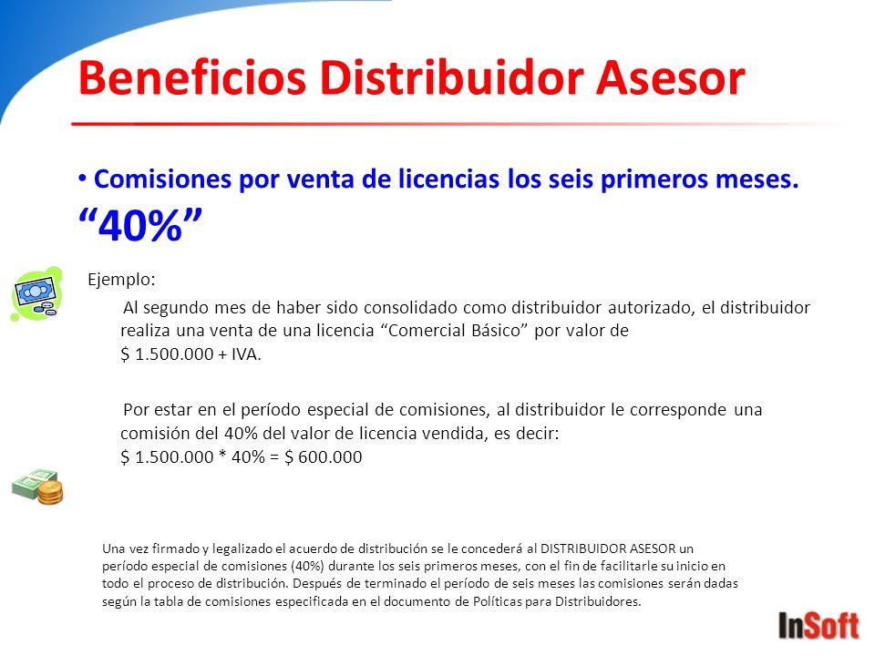 Beneficios Distribuidor Asesor Comisiones por venta de licencias los seis primeros meses. 40% Ejemplo: Al segundo mes de haber sido consolidado como d