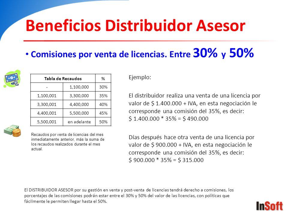 Beneficios Distribuidor Asesor Comisiones por venta de licencias. Entre 30% y 50% El DISTRIBUIDOR ASESOR por su gestión en venta y post-venta de licen