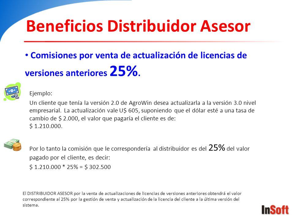 Beneficios Distribuidor Asesor Comisiones por venta de actualización de licencias de versiones anteriores 25%. El DISTRIBUIDOR ASESOR por la venta de