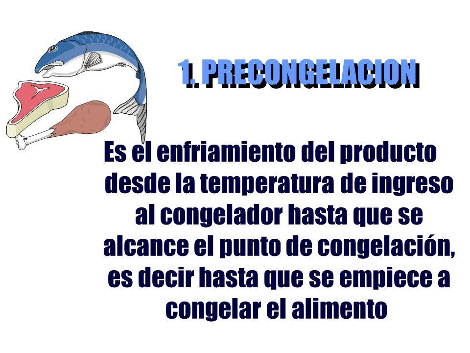 1. PRECONGELACION Es el enfriamiento del producto desde la temperatura de ingreso al congelador hasta que se alcance el punto de congelación, es decir