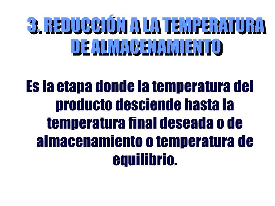 3. REDUCCIÓN A LA TEMPERATURA DE ALMACENAMIENTO Es la etapa donde la temperatura del producto desciende hasta la temperatura final deseada o de almace