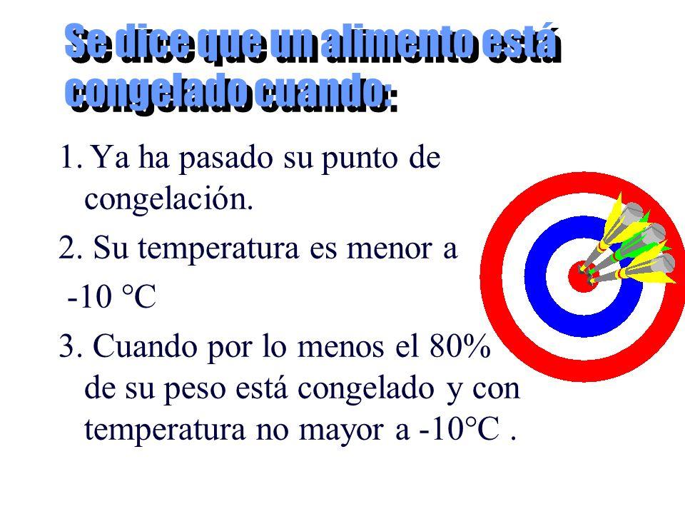 Se dice que un alimento está congelado cuando: 1. Ya ha pasado su punto de congelación. 2. Su temperatura es menor a -10 °C 3. Cuando por lo menos el