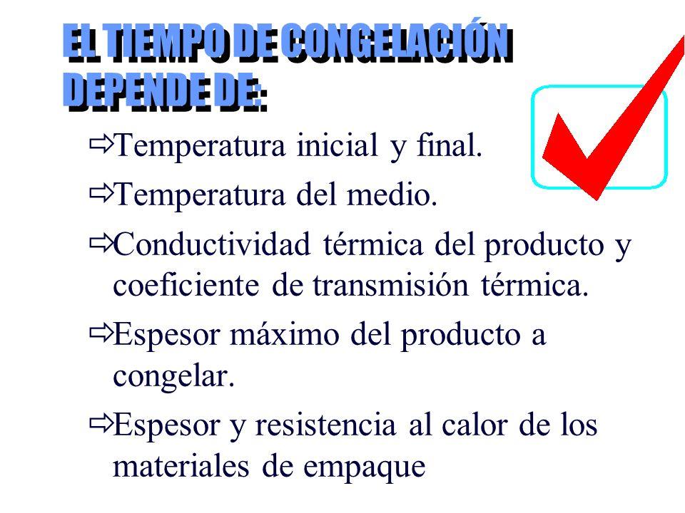 EL TIEMPO DE CONGELACIÓN DEPENDE DE: Temperatura inicial y final. Temperatura del medio. Conductividad térmica del producto y coeficiente de transmisi