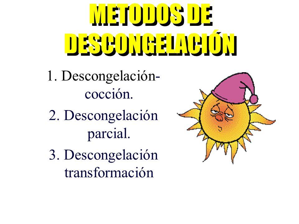 1. Descongelación- cocción. 2. Descongelación parcial. 3. Descongelación transformación METODOS DE DESCONGELACIÓN