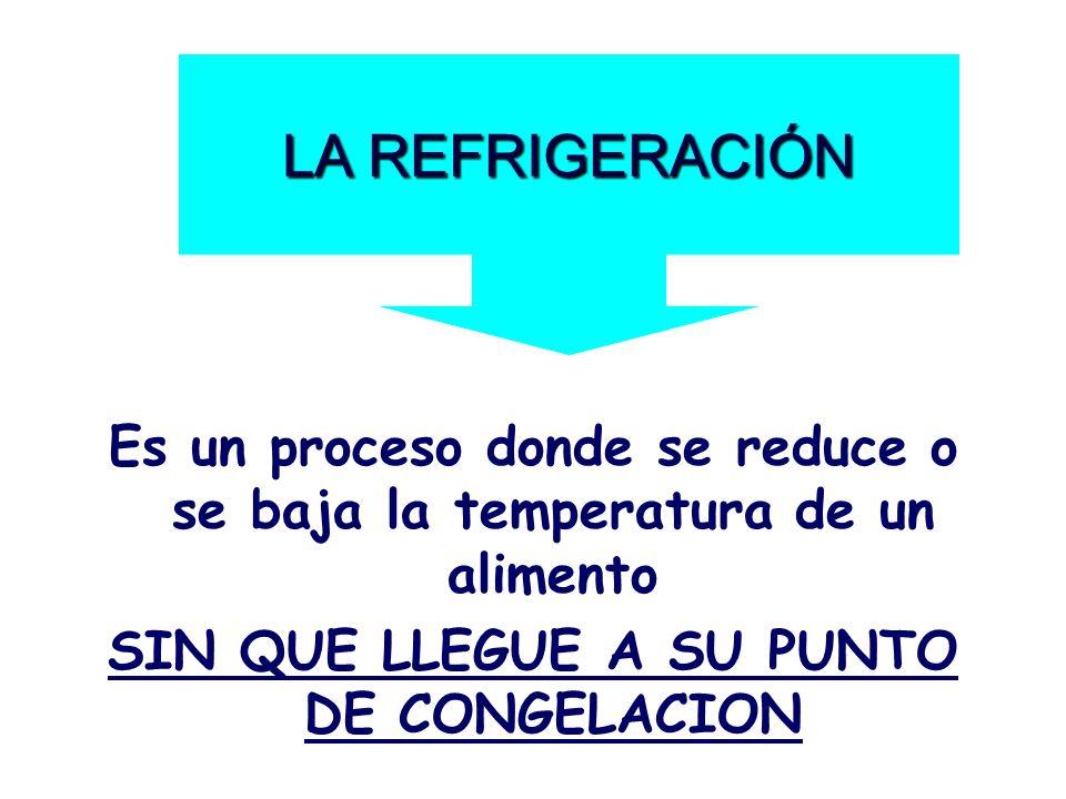 Es un proceso donde se reduce o se baja la temperatura de un alimento SIN QUE LLEGUE A SU PUNTO DE CONGELACION LA REFRIGERACIÓN
