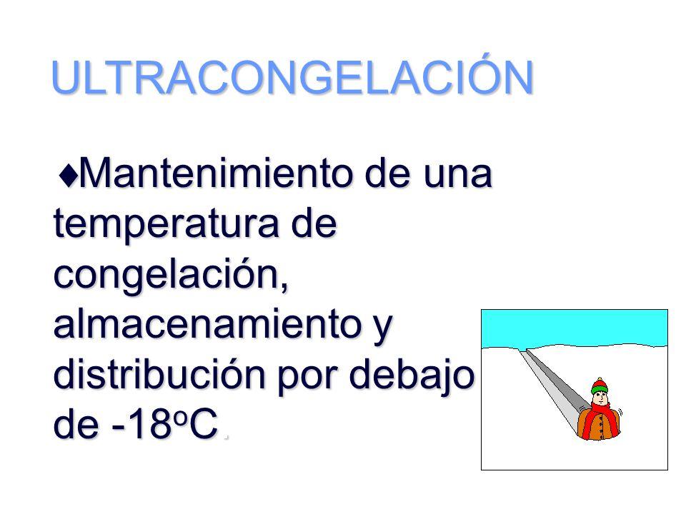 ULTRACONGELACIÓN Mantenimiento de una temperatura de congelación, almacenamiento y distribución por debajo de -18 o C. Mantenimiento de una temperatur