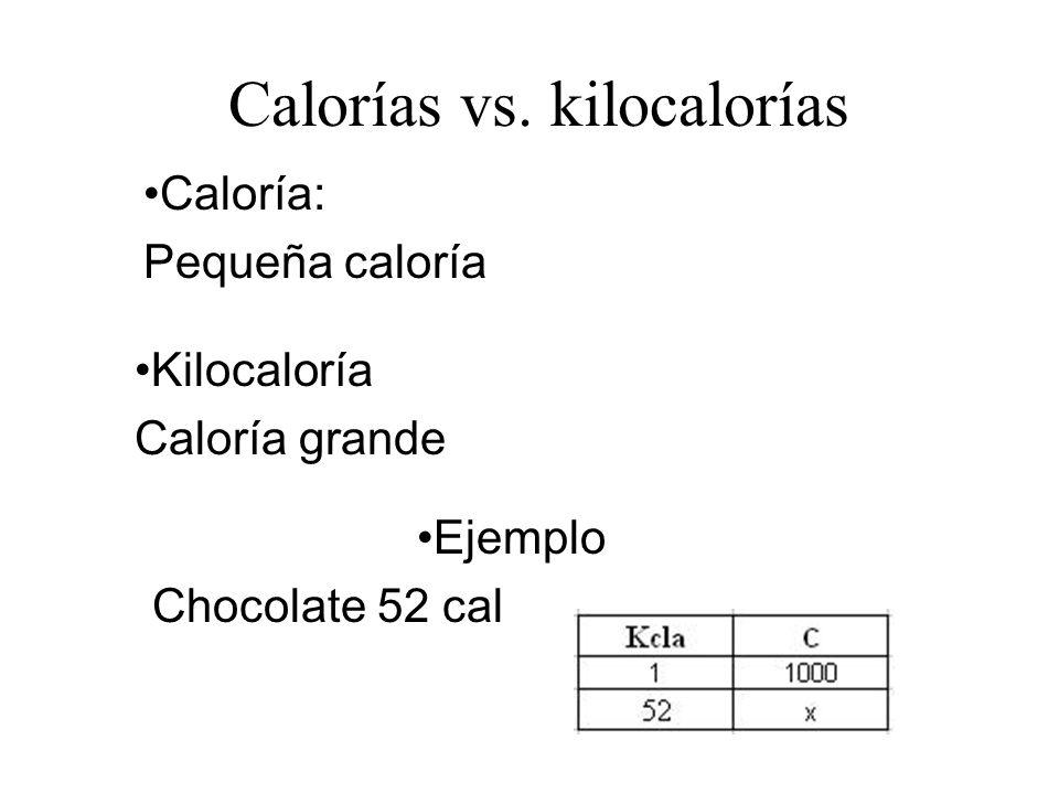 Calorías vs. kilocalorías Caloría: Pequeña caloría Ejemplo Chocolate 52 cal Kilocaloría Caloría grande