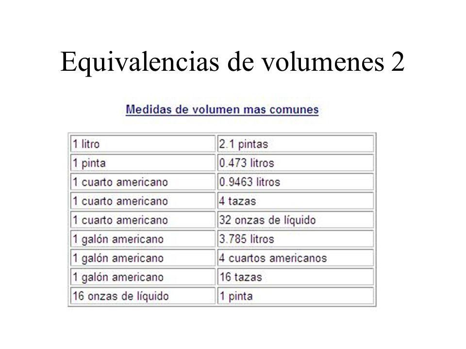 Equivalencias de volumenes 2