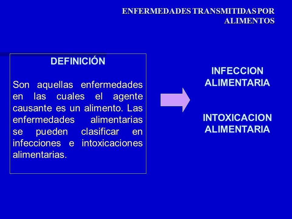 DEFINICIÓN Son aquellas enfermedades en las cuales el agente causante es un alimento.