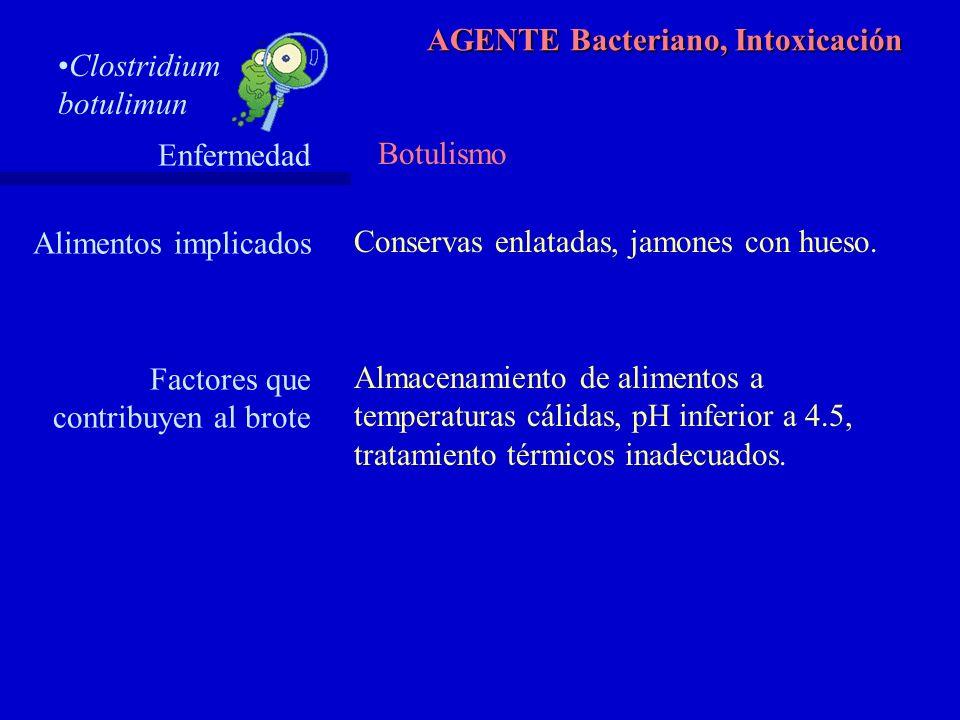 AGENTE Bacteriano, Intoxicación Clostridium botulimun Enfermedad Botulismo Alimentos implicados Factores que contribuyen al brote Conservas enlatadas, jamones con hueso.