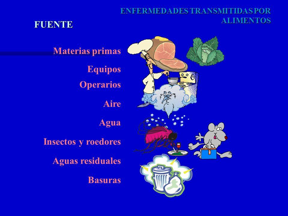 FUENTE Materias primas Equipos Operarios Aire Agua Insectos y roedores Aguas residuales Basuras