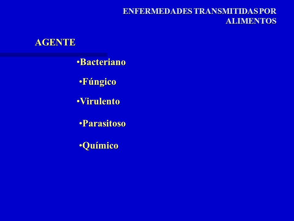 AGENTE BacterianoBacteriano ENFERMEDADES TRANSMITIDAS POR ALIMENTOS FúngicoFúngicoFúngico VirulentoVirulento ParasitosoParasitoso QuímicoQuímicoQuímico
