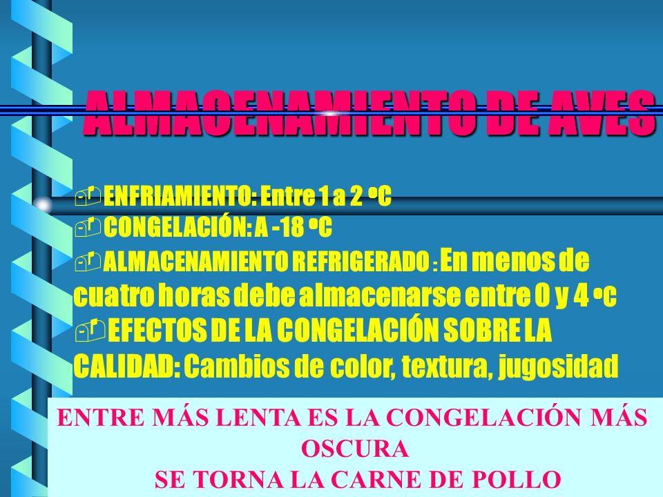 ALMACENAMIENTO DE AVES ALMACENAMIENTO DE AVES ENFRIAMIENTO: Entre 1 a 2 o C CONGELACIÓN: A -18 o C ALMACENAMIENTO REFRIGERADO : En menos de cuatro hor