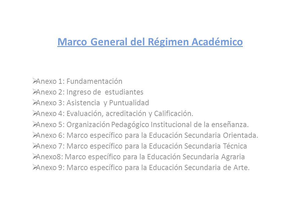 Marco General del Régimen Académico Anexo 1: Fundamentación Anexo 2: Ingreso de estudiantes Anexo 3: Asistencia y Puntualidad Anexo 4: Evaluación, acr