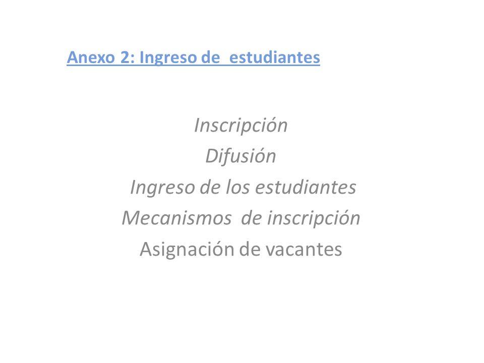 Anexo 2: Ingreso de estudiantes Inscripción Difusión Ingreso de los estudiantes Mecanismos de inscripción Asignación de vacantes