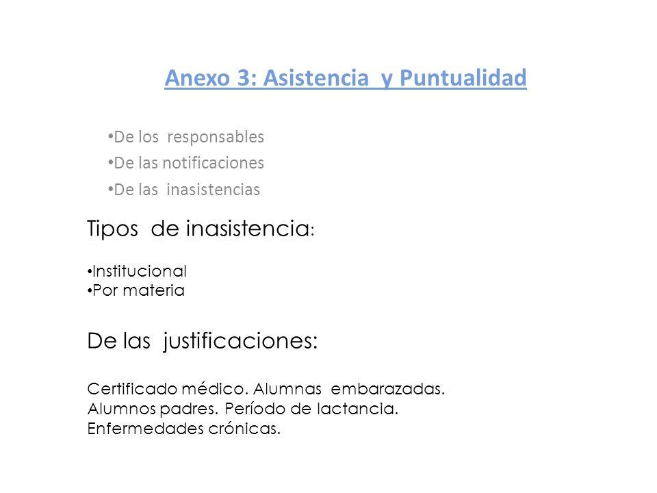 Anexo 3: Asistencia y Puntualidad De los responsables De las notificaciones De las inasistencias Tipos de inasistencia : Institucional Por materia De