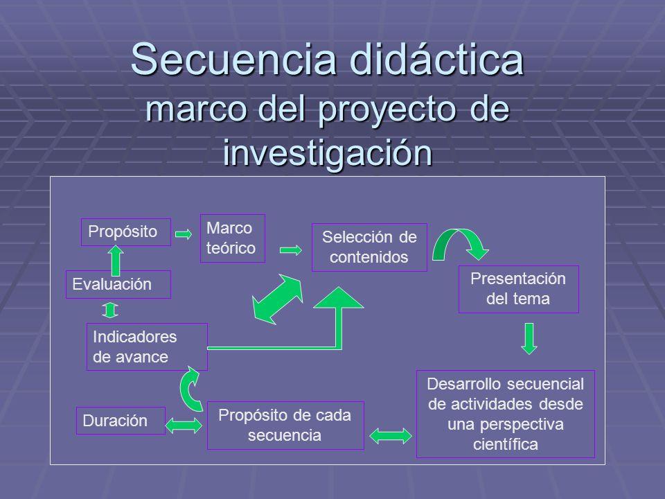 Secuencia didáctica marco del proyecto de investigación Propósito Marco teórico Selección de contenidos Presentación del tema Desarrollo secuencial de actividades desde una perspectiva científica Propósito de cada secuencia Duración Indicadores de avance Evaluación
