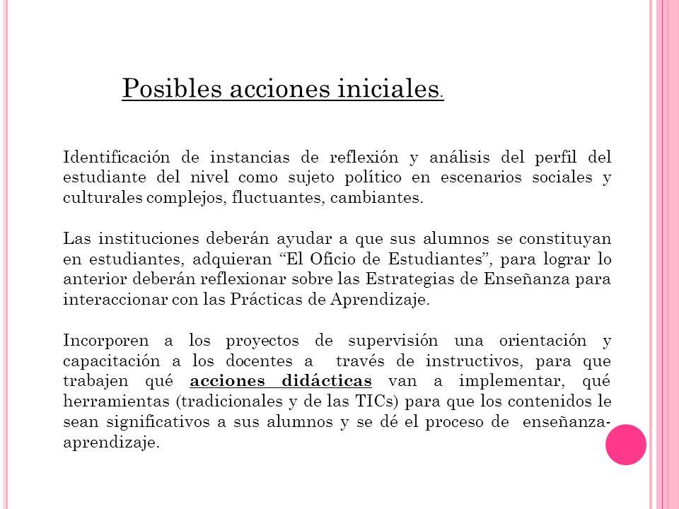Posibles acciones iniciales. Identificación de instancias de reflexión y análisis del perfil del estudiante del nivel como sujeto político en escenari