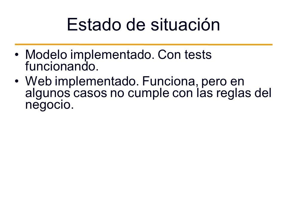 Estado de situación Modelo implementado. Con tests funcionando.