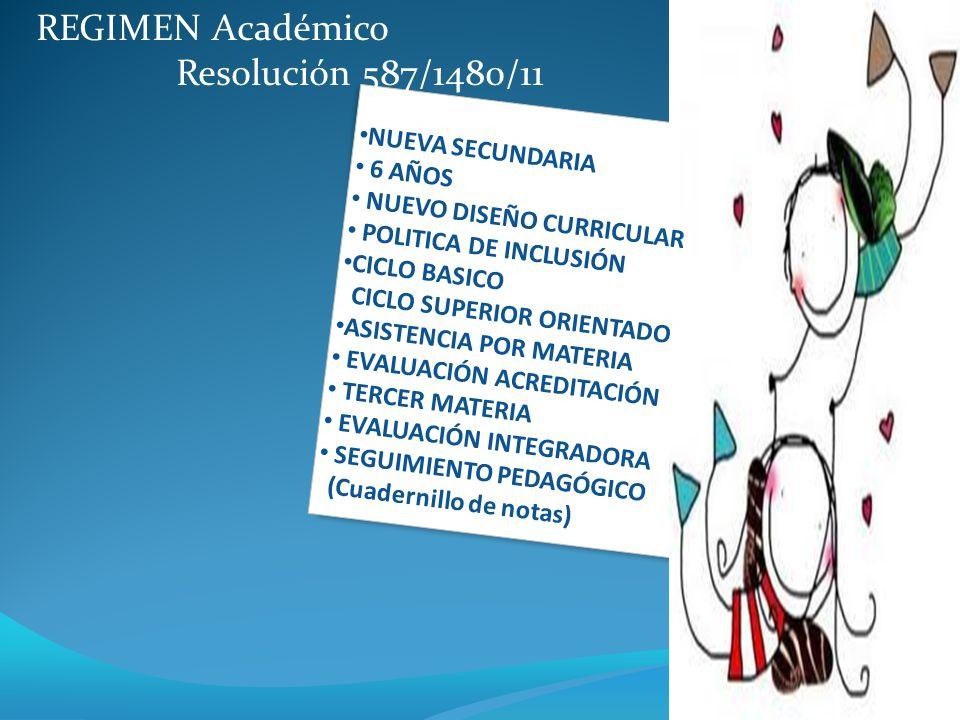DISEÑO CURRICULAR Materias PROGRAMÁTICAS Biología Construcción Ciudadana Ed.