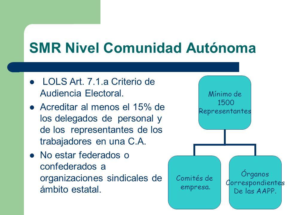 SMR Nivel Comunidad Autónoma LOLS Art. 7.1.a Criterio de Audiencia Electoral. Acreditar al menos el 15% de los delegados de personal y de los represen
