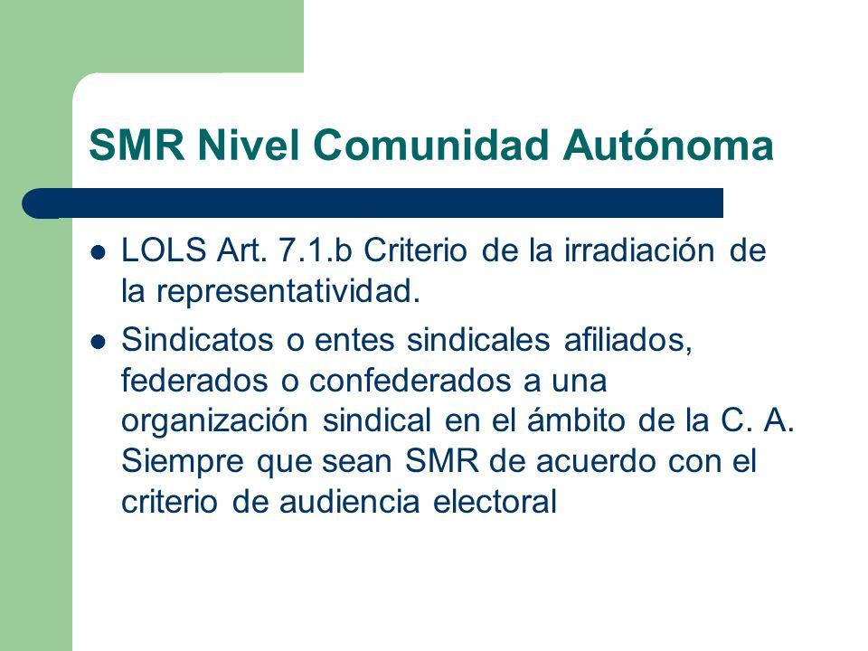 SMR Nivel Comunidad Autónoma LOLS Art. 7.1.b Criterio de la irradiación de la representatividad. Sindicatos o entes sindicales afiliados, federados o