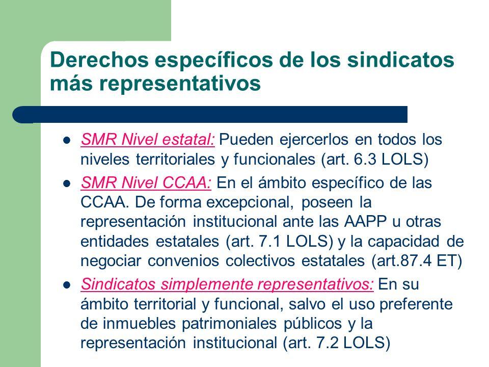 Derechos específicos de los sindicatos más representativos SMR Nivel estatal: Pueden ejercerlos en todos los niveles territoriales y funcionales (art.