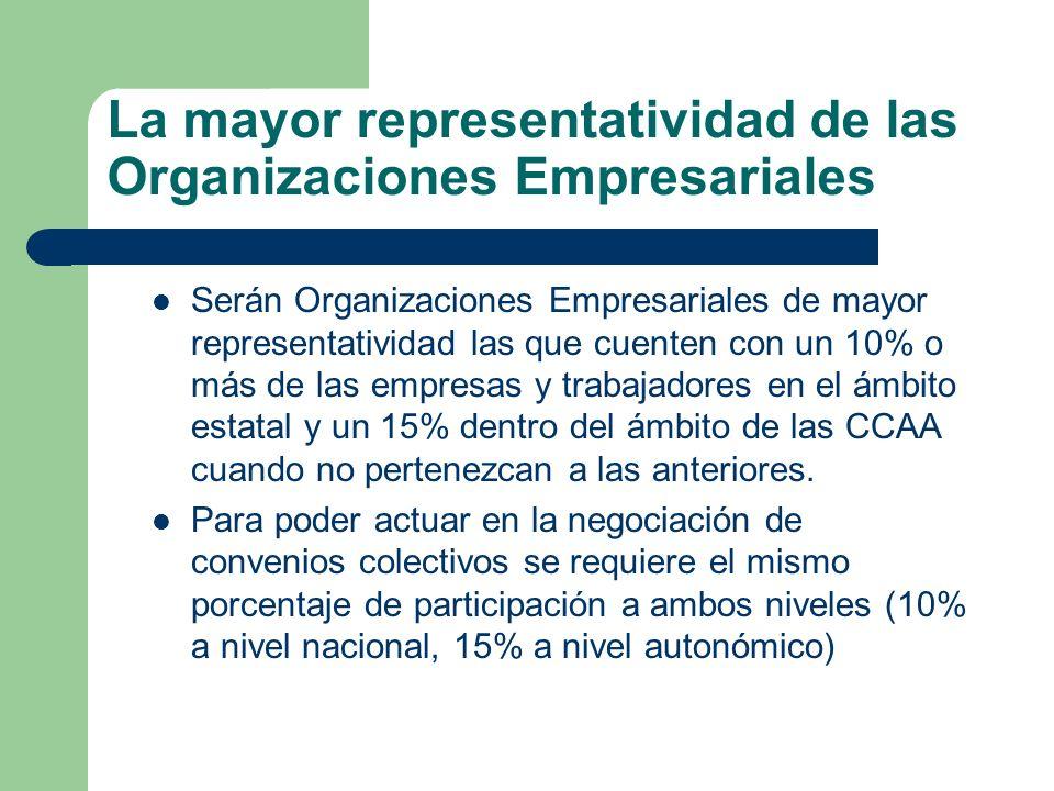 La mayor representatividad de las Organizaciones Empresariales Serán Organizaciones Empresariales de mayor representatividad las que cuenten con un 10