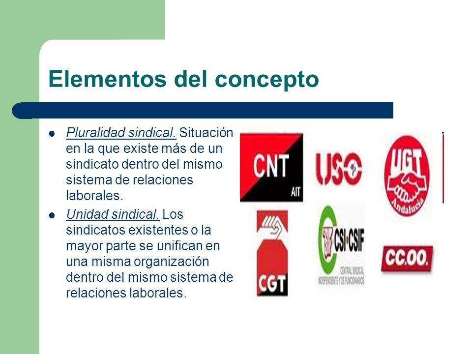 Elementos del concepto Pluralidad sindical. Situación en la que existe más de un sindicato dentro del mismo sistema de relaciones laborales. Unidad si