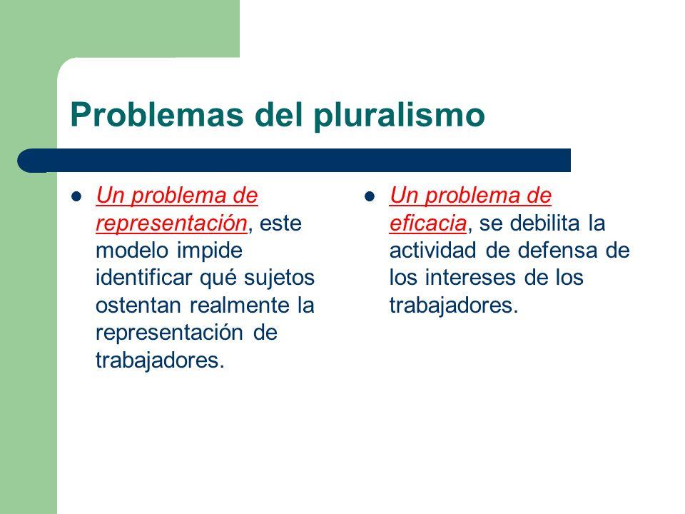 Problemas del pluralismo Un problema de representación, este modelo impide identificar qué sujetos ostentan realmente la representación de trabajadore