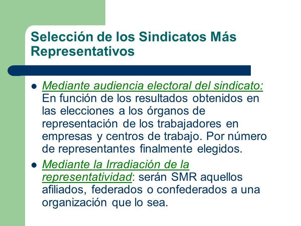 Selección de los Sindicatos Más Representativos Mediante audiencia electoral del sindicato: En función de los resultados obtenidos en las elecciones a