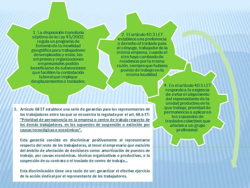4. En el artículo 40.5 LET responde a la exigencia de evitar el alejamiento del representante de la unidad productiva en la que trabaja; prioridad de