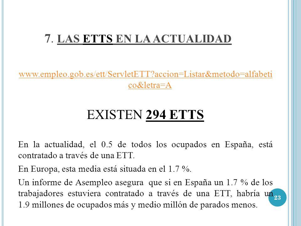 7. LAS ETTS EN LA ACTUALIDAD www.empleo.gob.es/ett/ServletETT?accion=Listar&metodo=alfabeti co&letra=A EXISTEN 294 ETTS En la actualidad, el 0.5 de to