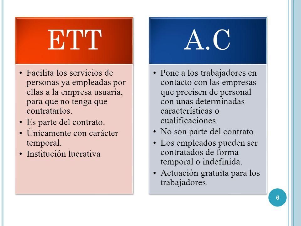 6 ETT Facilita los servicios de personas ya empleadas por ellas a la empresa usuaria, para que no tenga que contratarlos. Es parte del contrato. Única