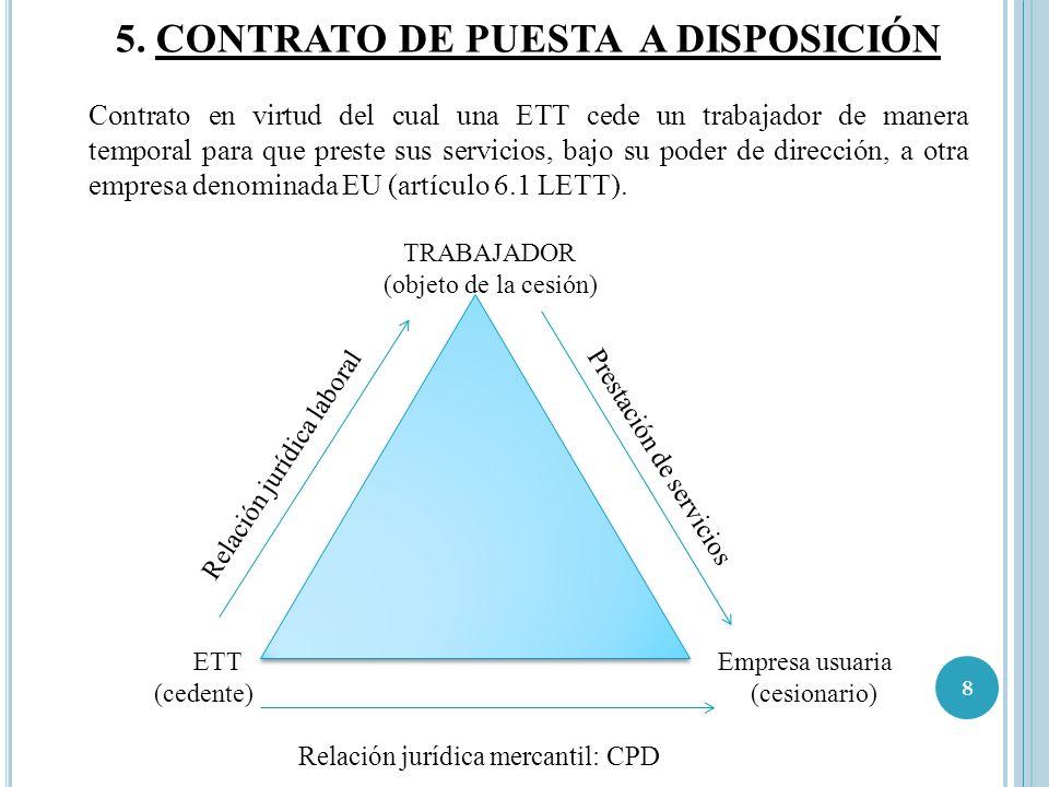 8 5. CONTRATO DE PUESTA A DISPOSICIÓN Contrato en virtud del cual una ETT cede un trabajador de manera temporal para que preste sus servicios, bajo su