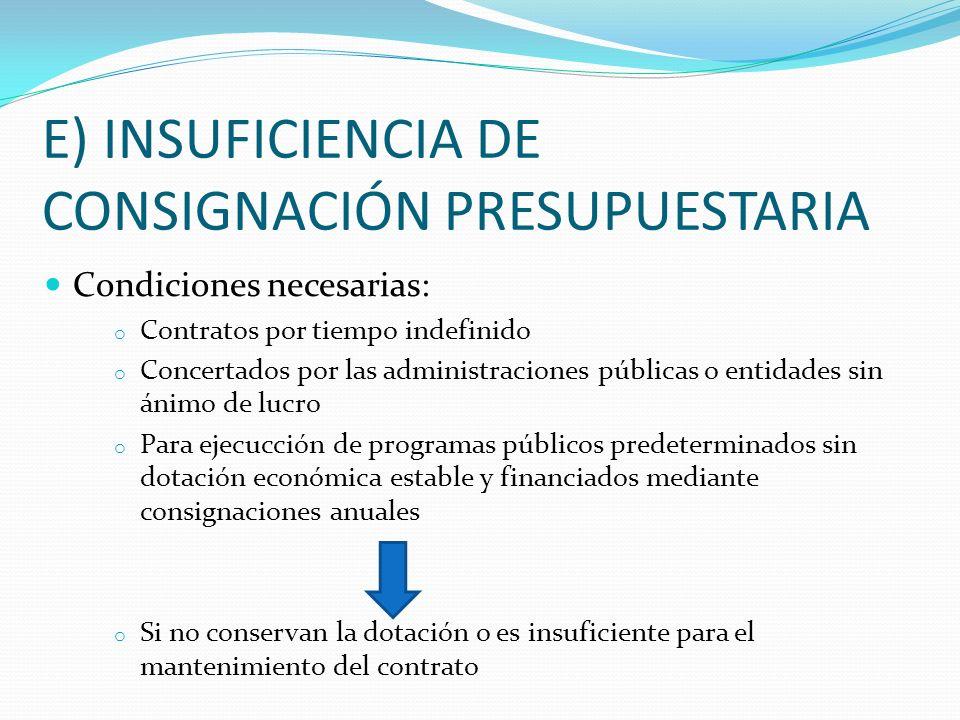 D) ABSENTISMO Inasistencia al trabajo debe de ser: 1) De jornadas completas 2) Justificadas o injustificadas Se excluyen del cómputo ciertas ausencias