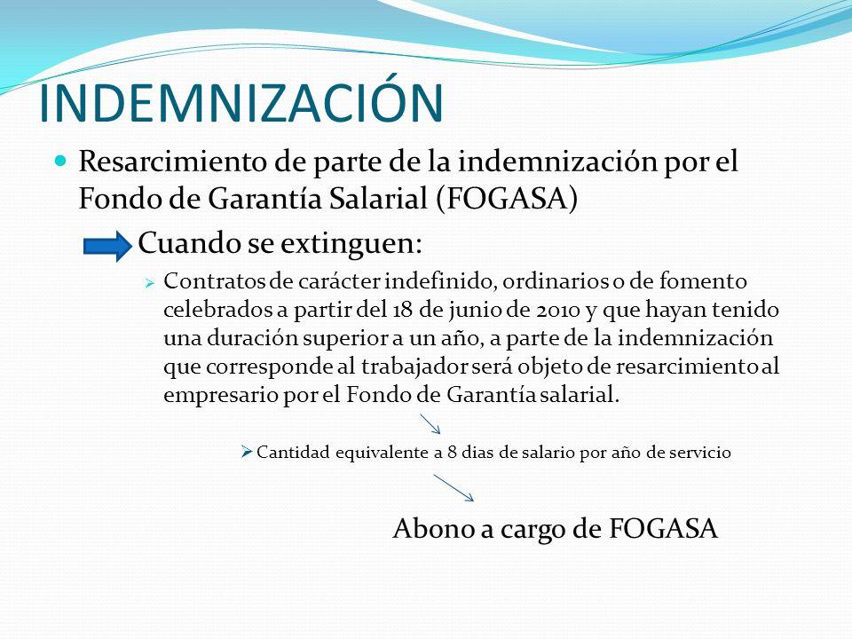 INDEMNIZACIÓN El empresario debe poner a disposición del trabajador en el momento de la entrega de la comunicación la indemnización fijada legalmente
