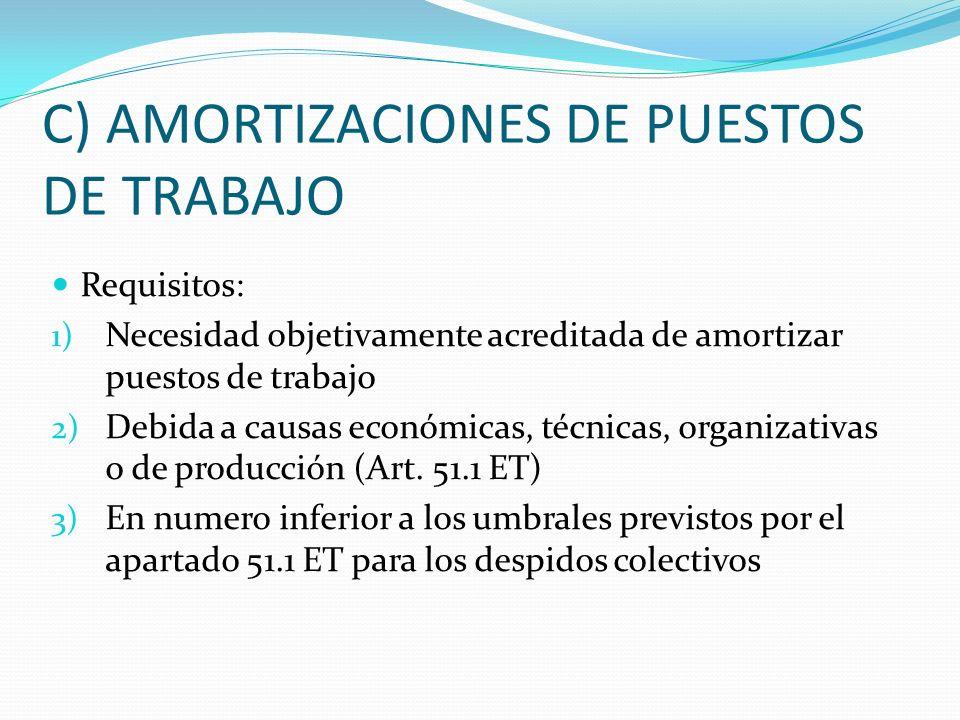 B) FALTA DE ADAPTACIÓN A LAS MODIFICACIONES TÉCNICAS DEL PUESTO DE TRABAJO Requisitos para el despido: i. Cambios razonables ii. Debe haber transcurri