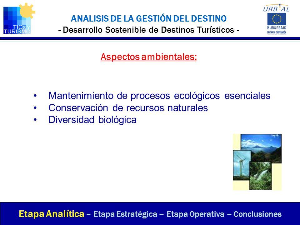 ANALISIS DE LA GESTIÓN DEL DESTINO - Desarrollo Sostenible de Destinos Turísticos - Aspectos ambientales: Etapa Analítica – Etapa Estratégica – Etapa