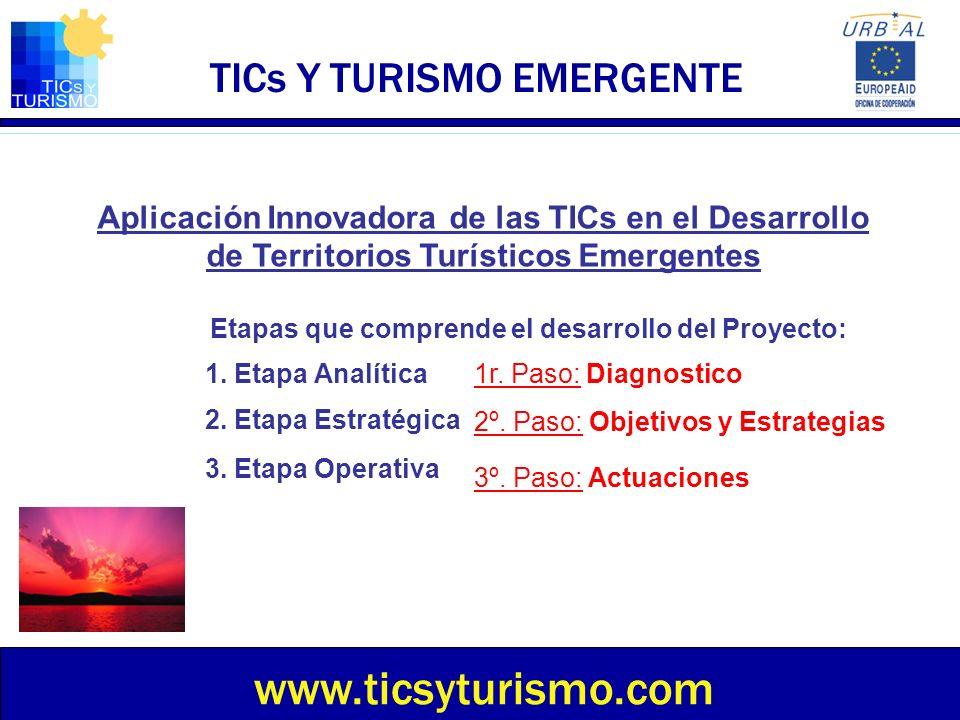 TICs Y TURISMO EMERGENTE Aplicación Innovadora de las TICs en el Desarrollo de Territorios Turísticos Emergentes www.ticsyturismo.com 1. Etapa Analíti
