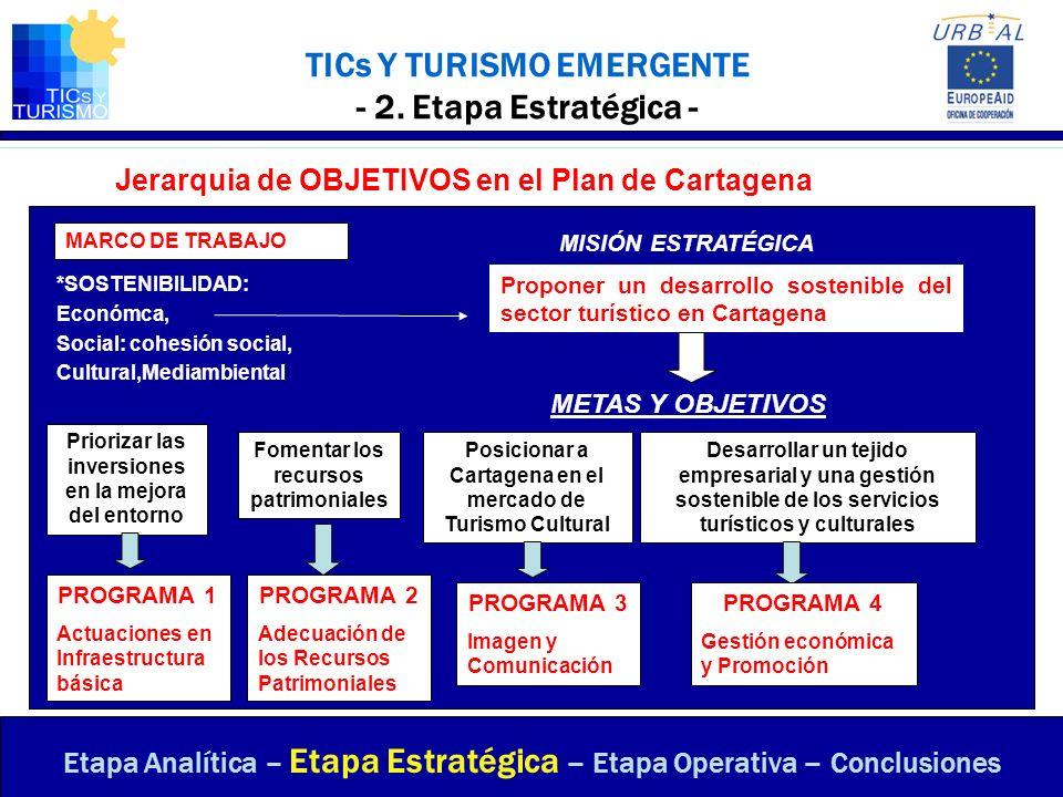 TICs Y TURISMO EMERGENTE - 2. Etapa Estratégica - Jerarquia de OBJETIVOS en el Plan de Cartagena Etapa Analítica – Etapa Estratégica – Etapa Operativa