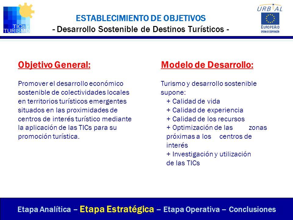 ESTABLECIMIENTO DE OBJETIVOS - Desarrollo Sostenible de Destinos Turísticos - Etapa Analítica – Etapa Estratégica – Etapa Operativa – Conclusiones Obj