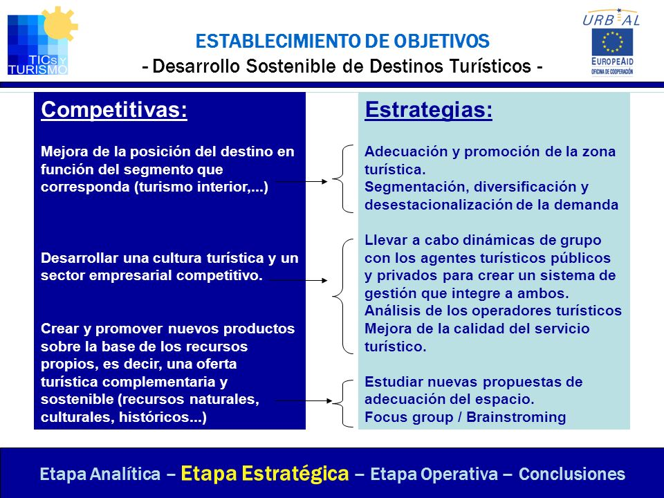 ESTABLECIMIENTO DE OBJETIVOS - Desarrollo Sostenible de Destinos Turísticos - Etapa Analítica – Etapa Estratégica – Etapa Operativa – Conclusiones Com
