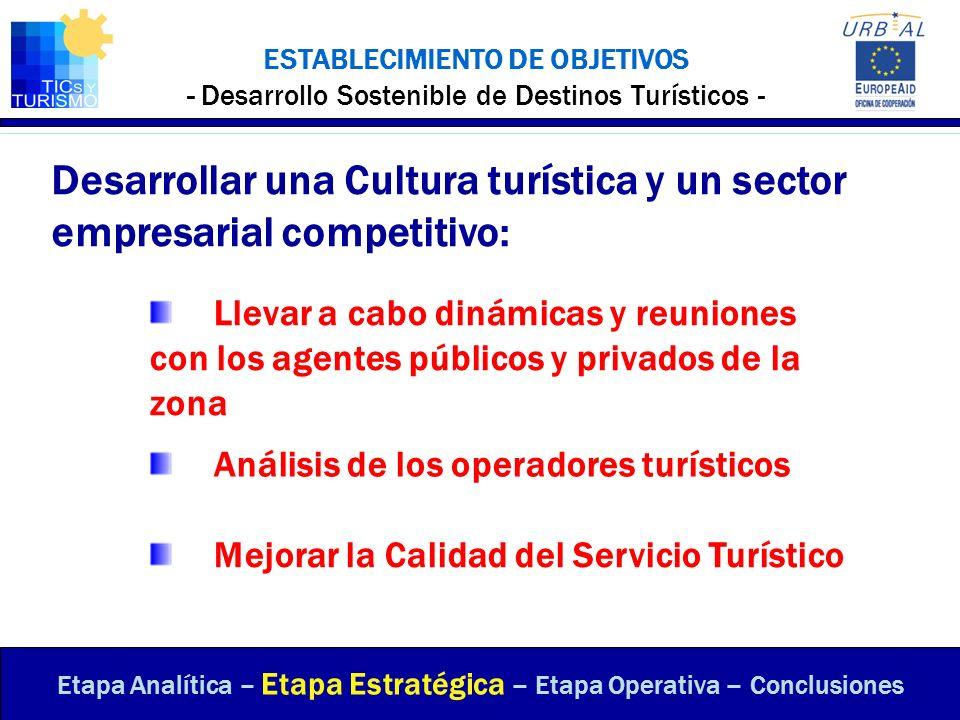 ESTABLECIMIENTO DE OBJETIVOS - Desarrollo Sostenible de Destinos Turísticos - Etapa Analítica – Etapa Estratégica – Etapa Operativa – Conclusiones Des