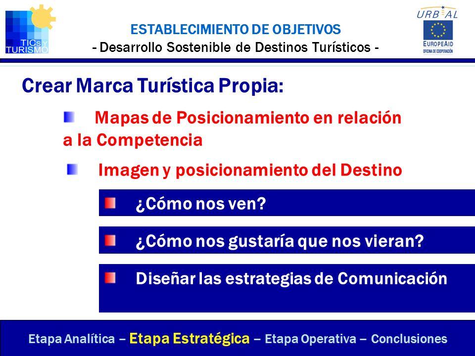ESTABLECIMIENTO DE OBJETIVOS - Desarrollo Sostenible de Destinos Turísticos - Etapa Analítica – Etapa Estratégica – Etapa Operativa – Conclusiones Cre