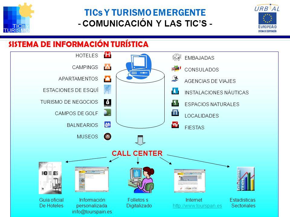 TICs Y TURISMO EMERGENTE - COMUNICACIÓN Y LAS TICS - SISTEMA DE INFORMACIÓN TURÍSTICA HOTELES CAMPINGS APARTAMENTOS ESTACIONES DE ESQUÍ TURISMO DE NEG