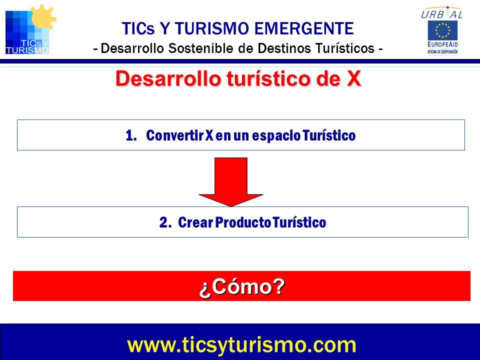 TICs Y TURISMO EMERGENTE - Desarrollo Sostenible de Destinos Turísticos - 1. Convertir X en un espacio Turístico www.ticsyturismo.com Desarrollo turís